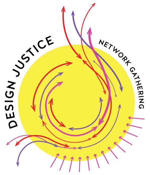 design_justice_ng_logo_