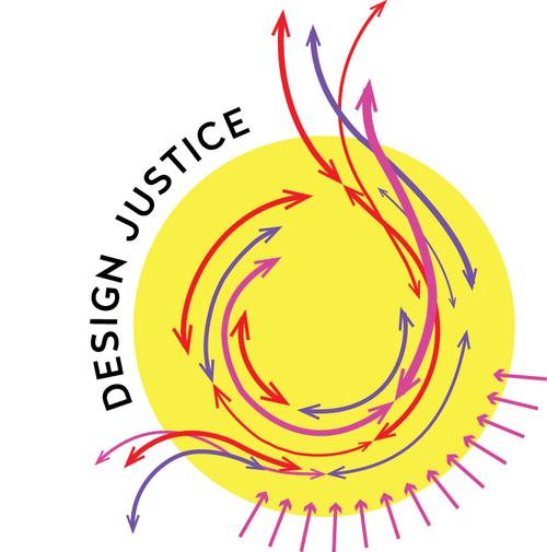 design justice logo